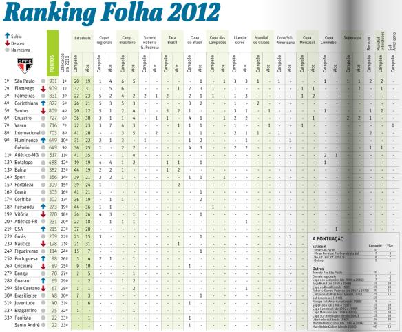 Captura de Tela 2012-12-23 às 10.09.38