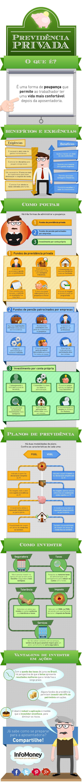 infografico-previdencia-privada