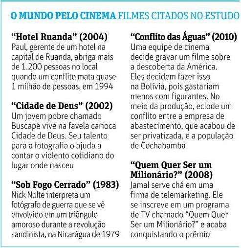 O Mundo pelo Cinema