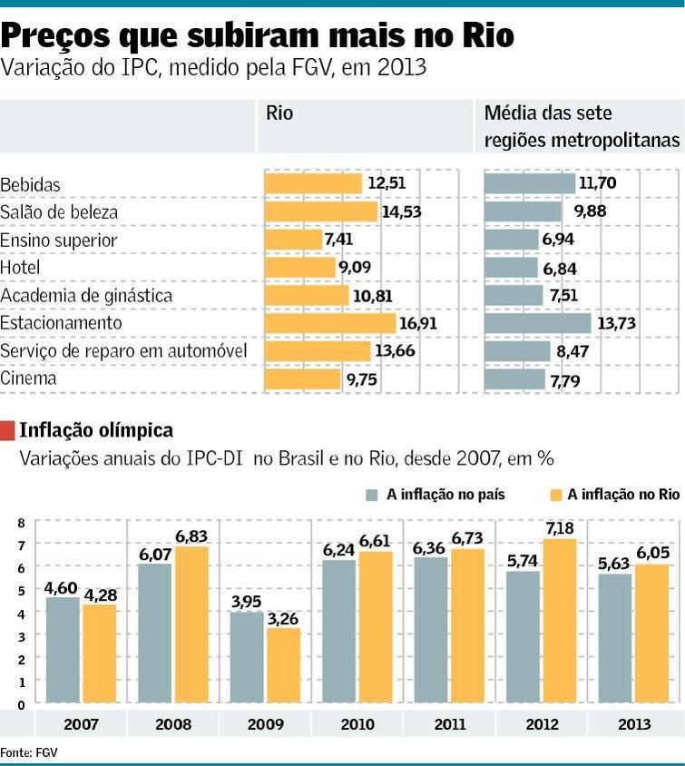 IPC-RJ