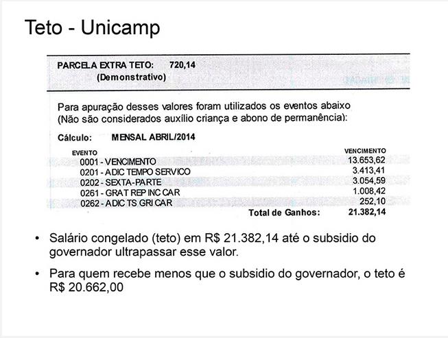 Teto Salarial da UNICAMP