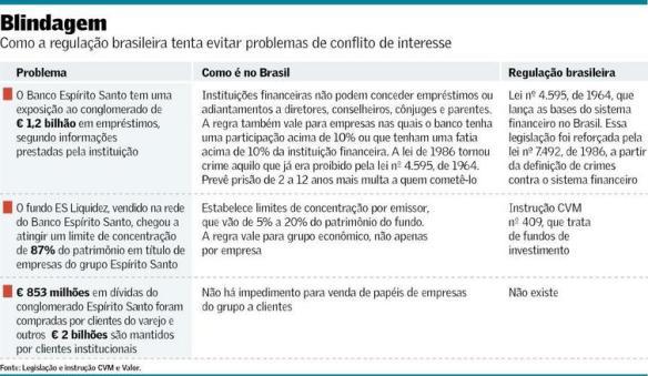 Regulação bancária brasileira