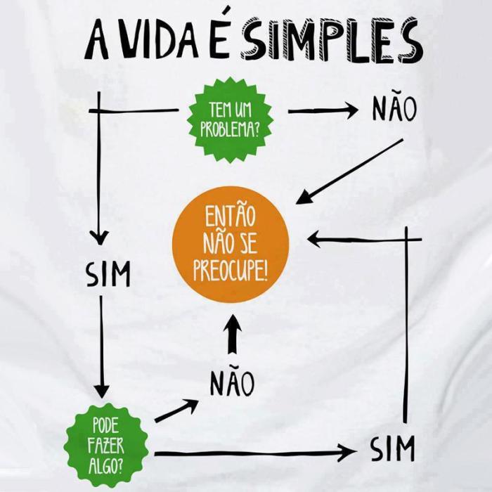 A vida é simples