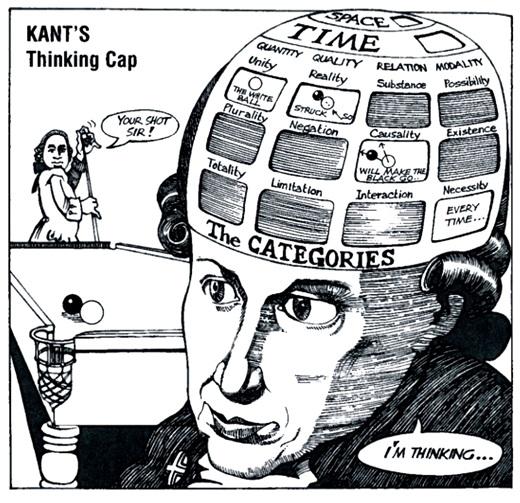 kants-thinking-cap