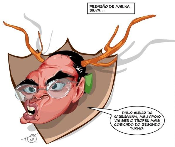 Previsão de Marina Silva