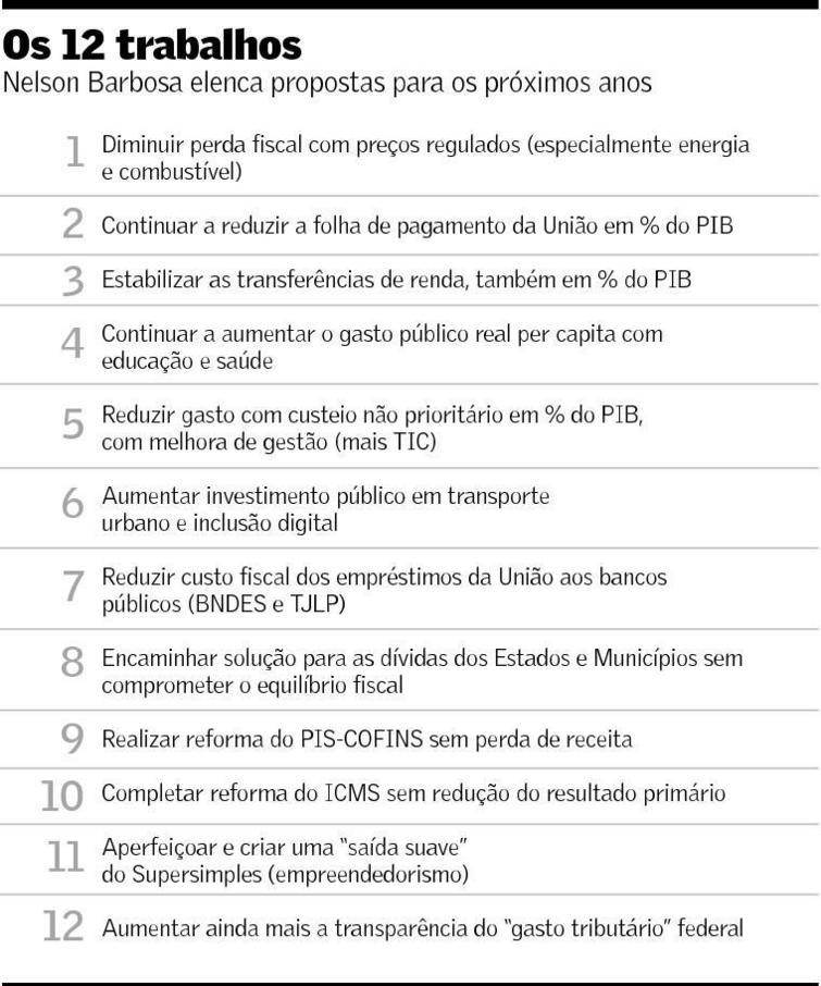 12 Trabalhos de Nelson Barbosa