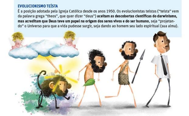 Evolucionismo Teísta