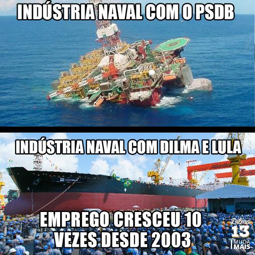Indústria Naval Antes X Depois de 2003