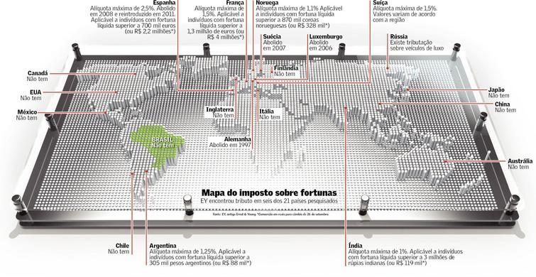 Mapa do Imposto sobre Fortunas
