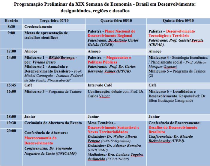 Semana de Economia de FCLAR-UNESP 2014