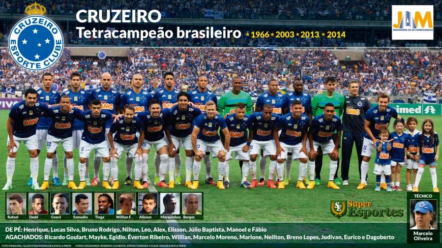 Poster do Campeão Brasileiro de 2014