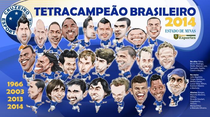 Tetra Campeão Brasileiro 2014