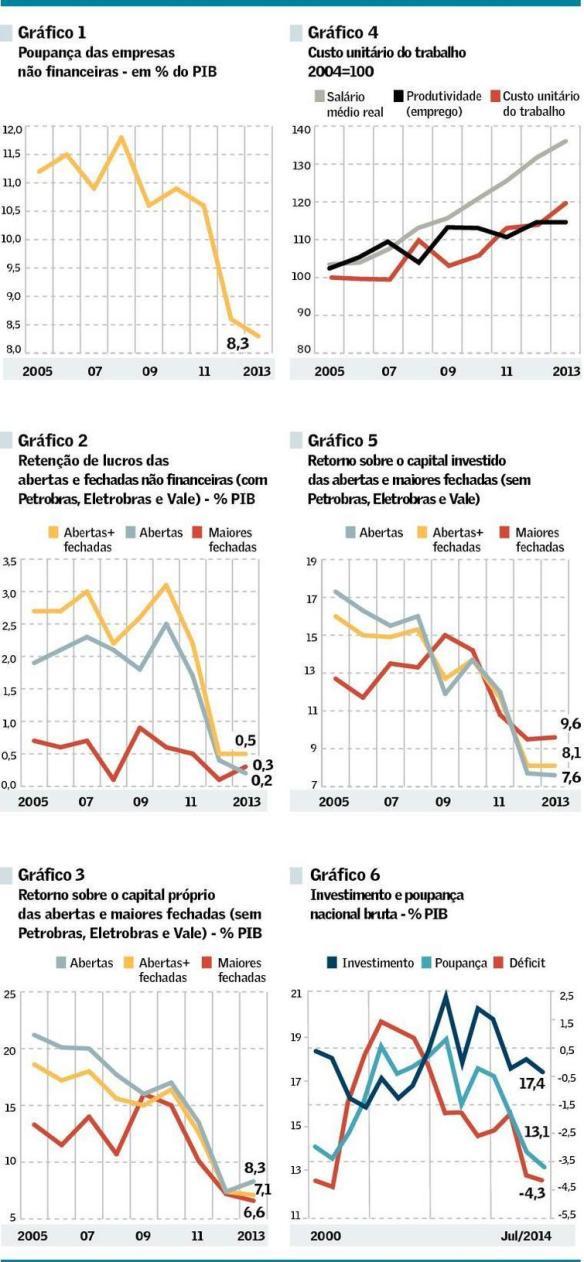 Poupança ENF 2005-2013