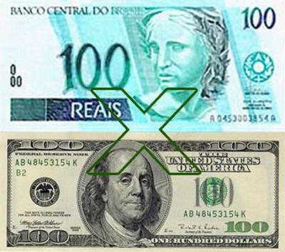 Swap dolar X real
