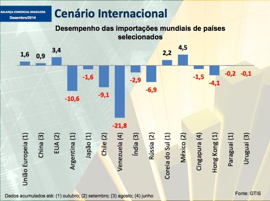 Demanda externa 2014