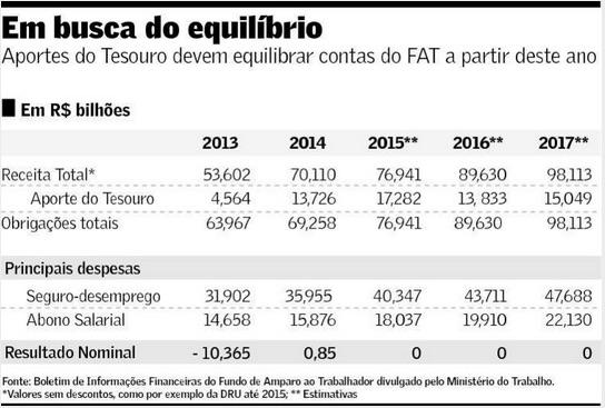 FAT 2013-2017