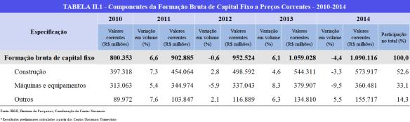 FBCF 2010-2010