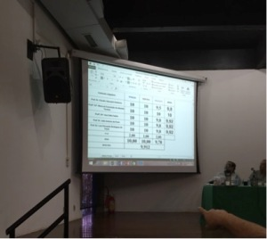 Notas do Concurso para Titular FNC 02.03.2015