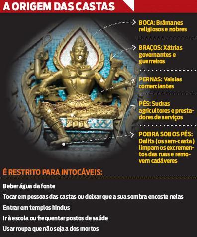 Castas na India - IstoE