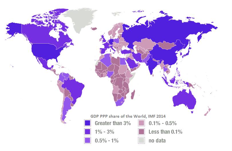 % PIB PPC no Mundo - FMI 2014