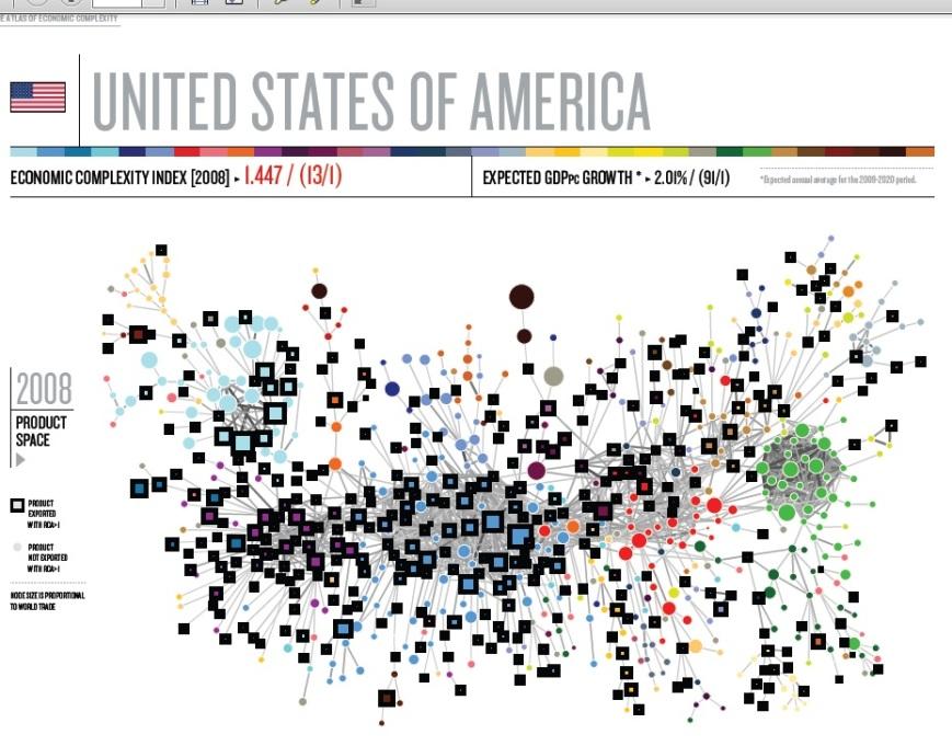 United States - Economic Complexity Index