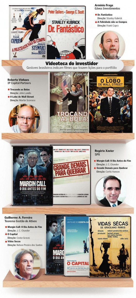 Filmes sobre Finanças