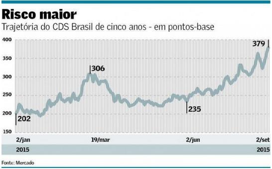 CDS Brasil 2015