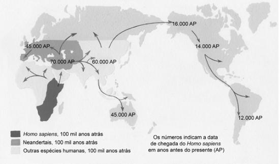 Homo sapiens conquista o globo