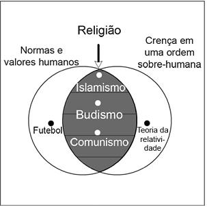 Religiões Humanistas