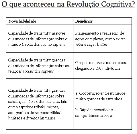 Revolução Cognitiva