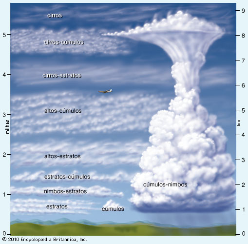 Clouds/EB-Kids jcliwea129j4 509 by 500 pixels EB Illustration/Animation Jerry Kraus April 11, 2006