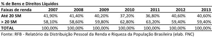 B&D 20 SM 2007-2013