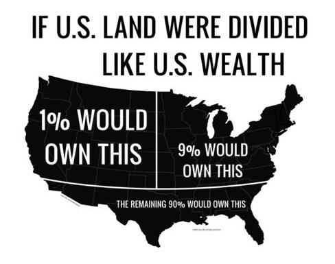wealth-land