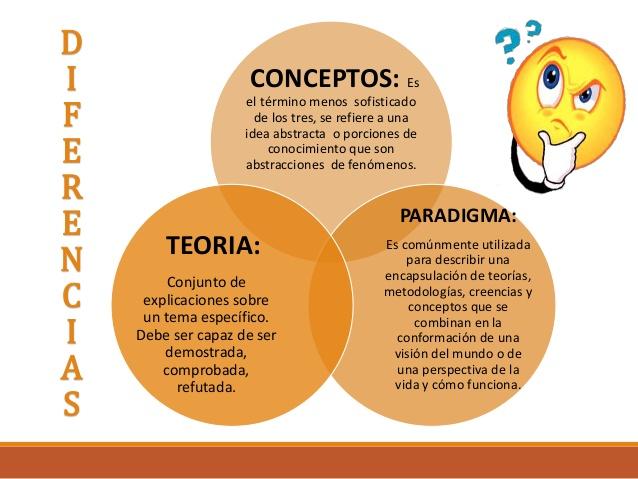el-paradigma-thomas-kuhn