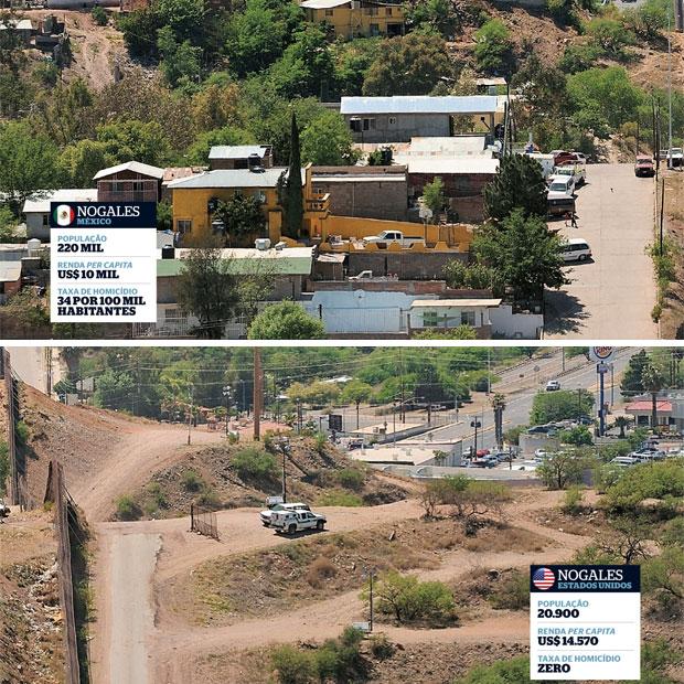 Nogales no México e nos EUA