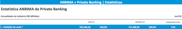 private-banking-jun-2016