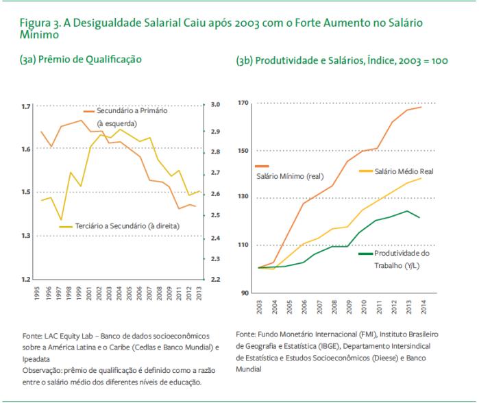 3-desigualdade-salarial