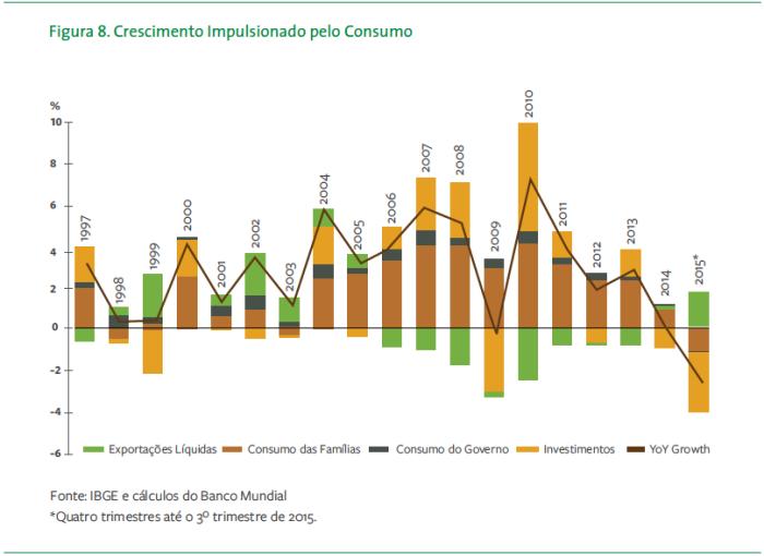 8-crescimento-pelo-consumo