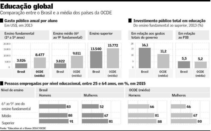 gasto-publico-por-aluno-br-x-rm-2013