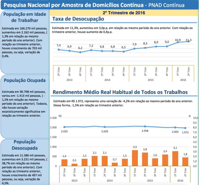 pia-po-pd-2013-2-t-2016