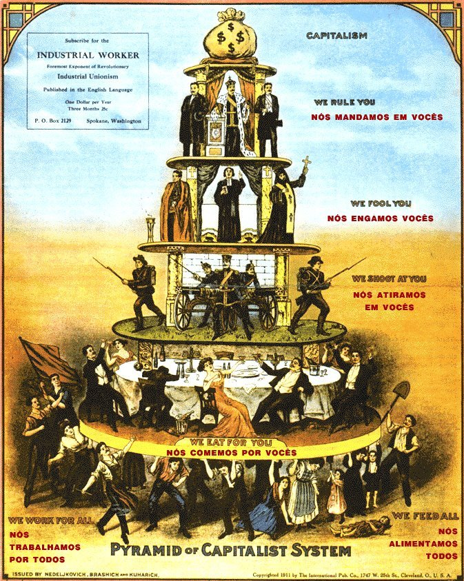 piramide_do_capitalismo