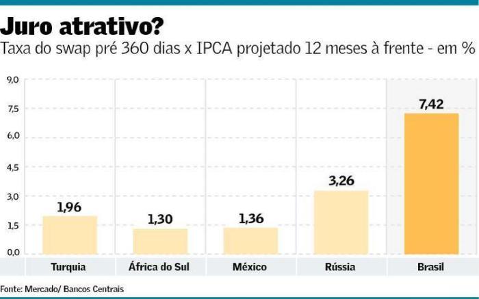 Taxa de Juro Real  ex-ante 01.09.16