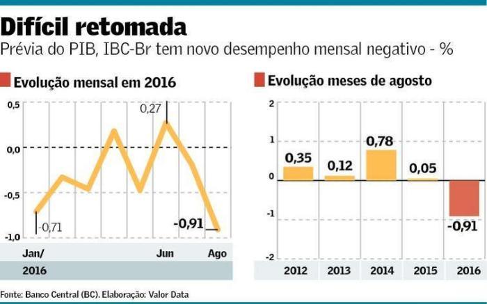ibc-br-ago-2016
