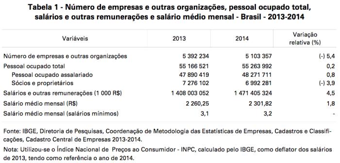 numero-de-empresas-po-w-wmr-2013-14