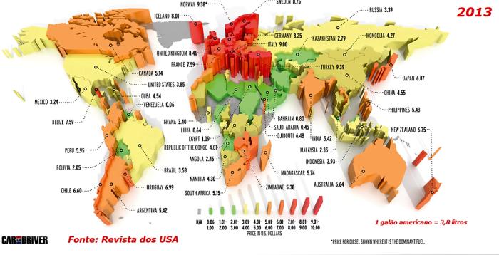 precos-em-dolar-de-combustiveis-em-diversos-paises