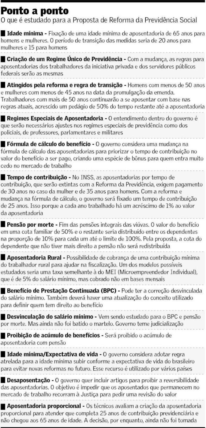 reforma-previdenciaria