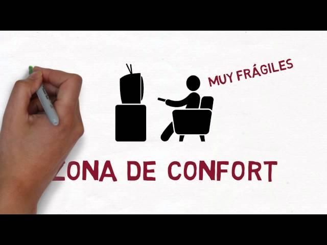 zona-de-conforto