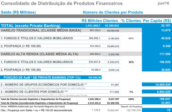 consolidado-de-produtos-financeiros-jun-2016