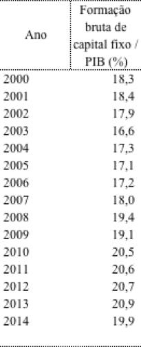 fbcf-2000-2014