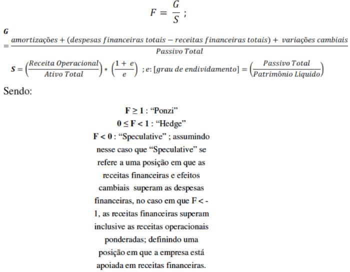 indice-f